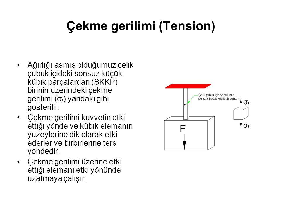 Çekme gerilimi (Tension) Ağırlığı asmış olduğumuz çelik çubuk içideki sonsuz küçük kübik parçalardan (SKKP) birinin üzerindeki çekme gerilimi (σ t ) y