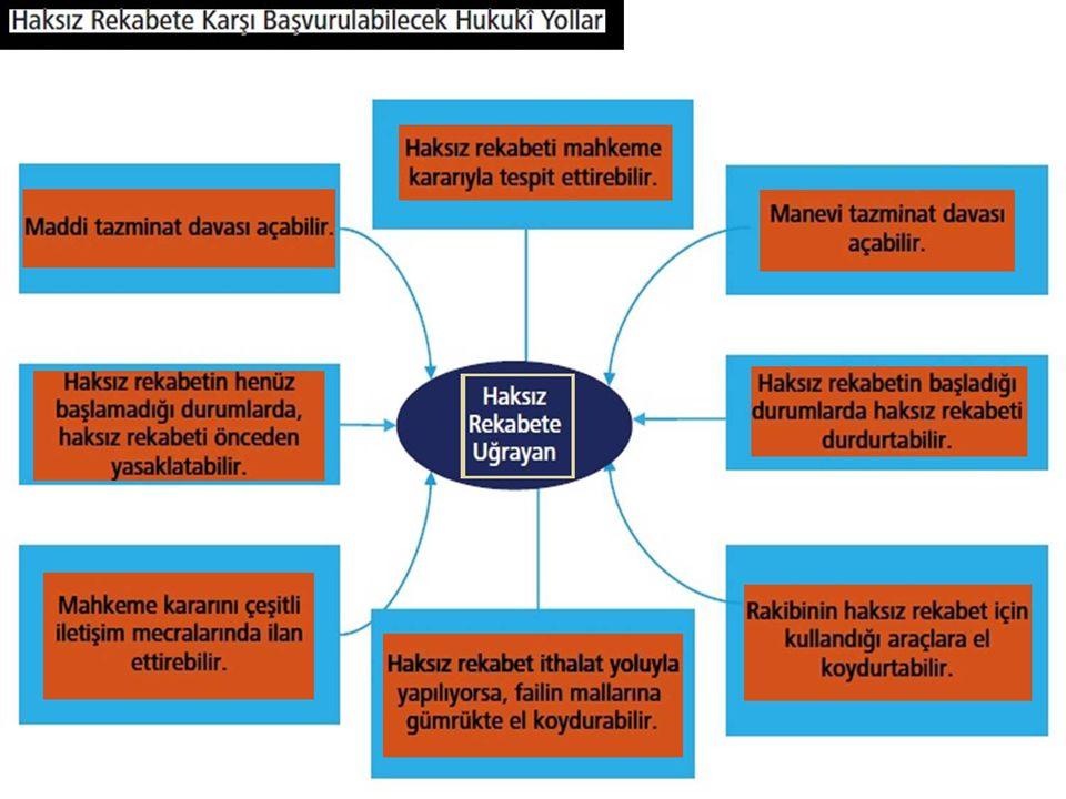 www.cukuryilmaz.av.tr info@cukuryilmaz.av.tr COPYRIGHT@ÇUKUR&YILMAZ40 Çukur & Yılmaz Ortak Avukatlık Bürosu İstanbul-İzmir-Ankara-Adana www.cukuryilmaz.av.tr İrtibat İçin: Av.