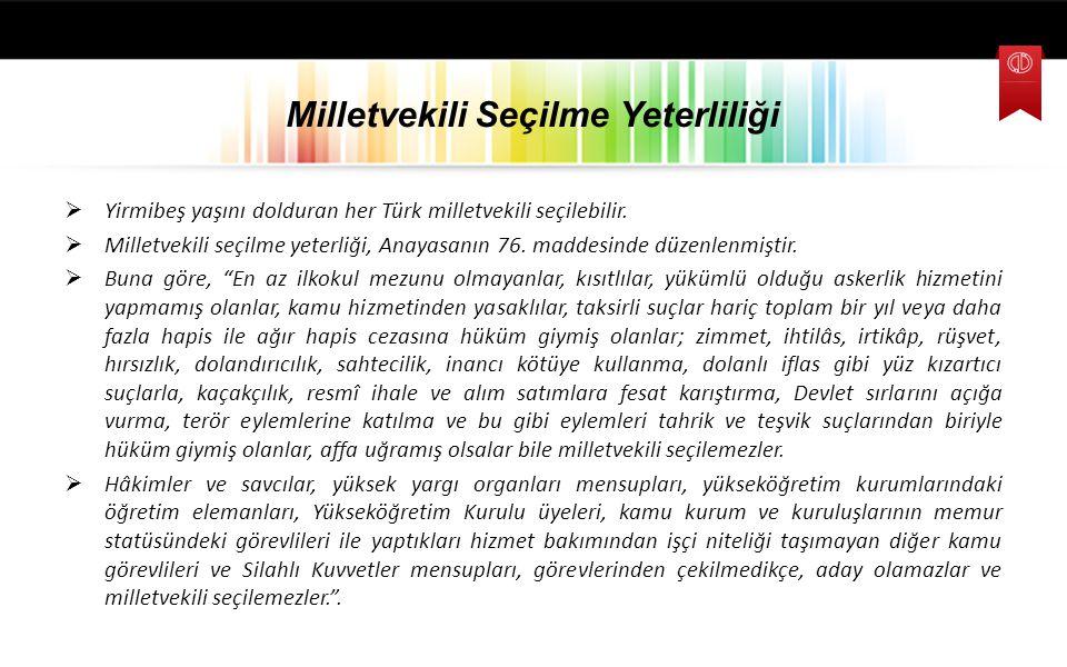 Milletvekili Seçilme Yeterliliği  Yirmibeş yaşını dolduran her Türk milletvekili seçilebilir.  Milletvekili seçilme yeterliği, Anayasanın 76. maddes