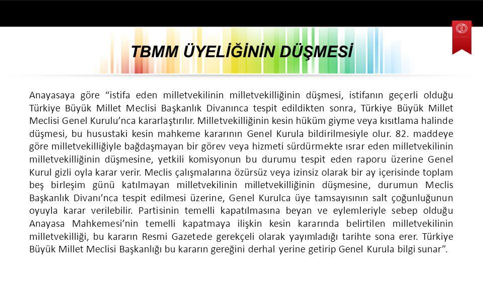 """TBMM ÜYELİĞİNİN DÜŞMESİ Anayasaya göre """"istifa eden milletvekilinin milletvekilliğinin düşmesi, istifanın geçerli olduğu Türkiye Büyük Millet Meclisi"""