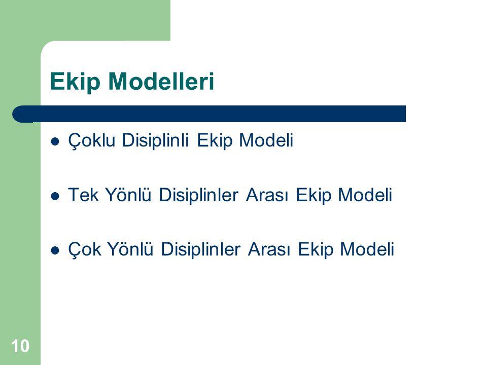 10 Ekip Modelleri Çoklu Disiplinli Ekip Modeli Tek Yönlü Disiplinler Arası Ekip Modeli Çok Yönlü Disiplinler Arası Ekip Modeli