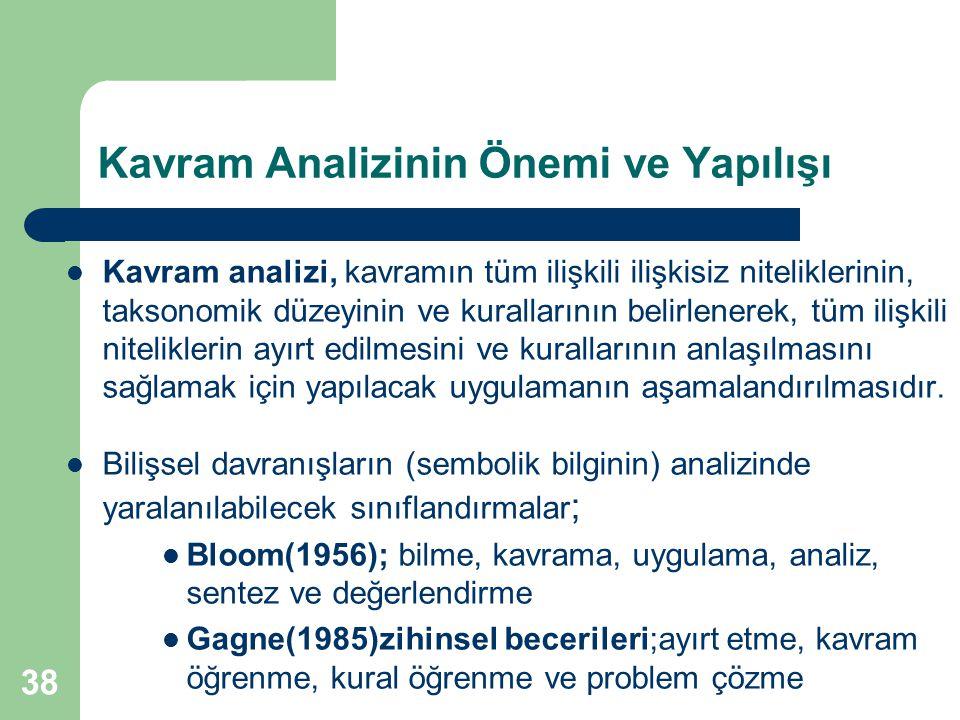 38 Kavram Analizinin Önemi ve Yapılışı Kavram analizi, kavramın tüm ilişkili ilişkisiz niteliklerinin, taksonomik düzeyinin ve kurallarının belirlener