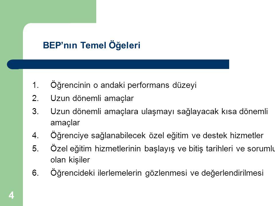5 1.Değerlendirme öncesi çalışmalar 2.Değerlendirme 3.Yerleştirme 4.Program geliştirme 5.BEP'in izlenmesi ve değerlendirilmesi BEP Nasıl Geliştirilir
