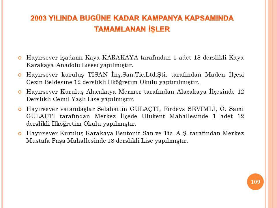109 Hayırsever işadamı Kaya KARAKAYA tarafından 1 adet 18 derslikli Kaya Karakaya Anadolu Lisesi yapılmıştır.
