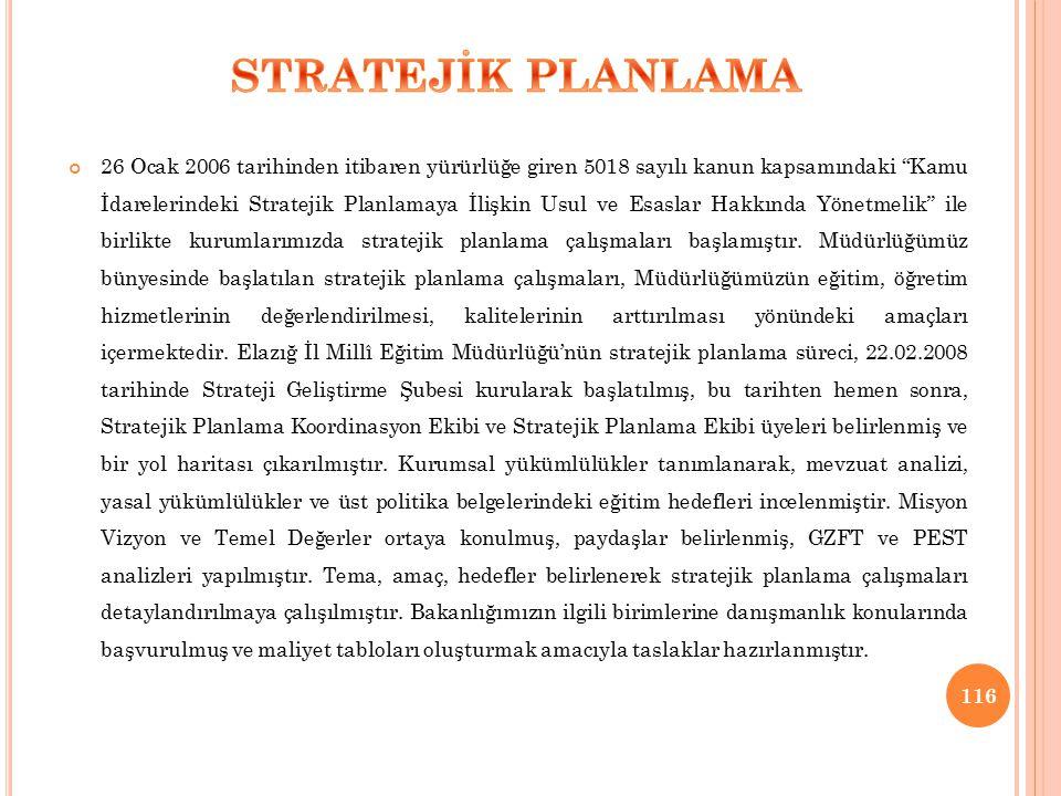 26 Ocak 2006 tarihinden itibaren yürürlüğe giren 5018 sayılı kanun kapsamındaki Kamu İdarelerindeki Stratejik Planlamaya İlişkin Usul ve Esaslar Hakkında Yönetmelik ile birlikte kurumlarımızda stratejik planlama çalışmaları başlamıştır.