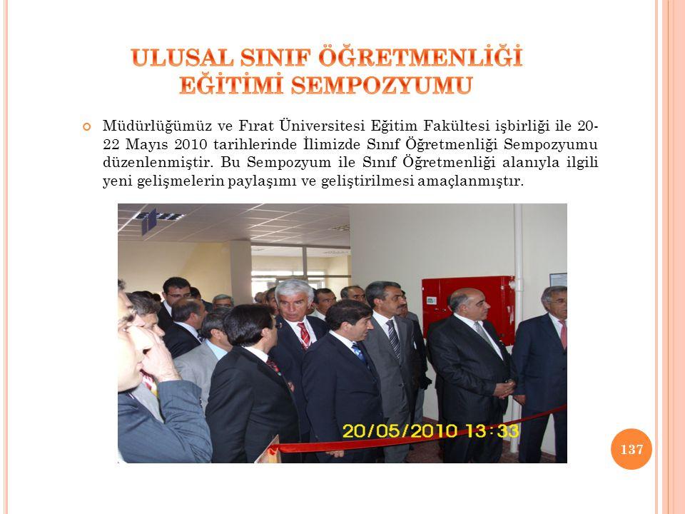 Müdürlüğümüz ve Fırat Üniversitesi Eğitim Fakültesi işbirliği ile 20- 22 Mayıs 2010 tarihlerinde İlimizde Sınıf Öğretmenliği Sempozyumu düzenlenmiştir.
