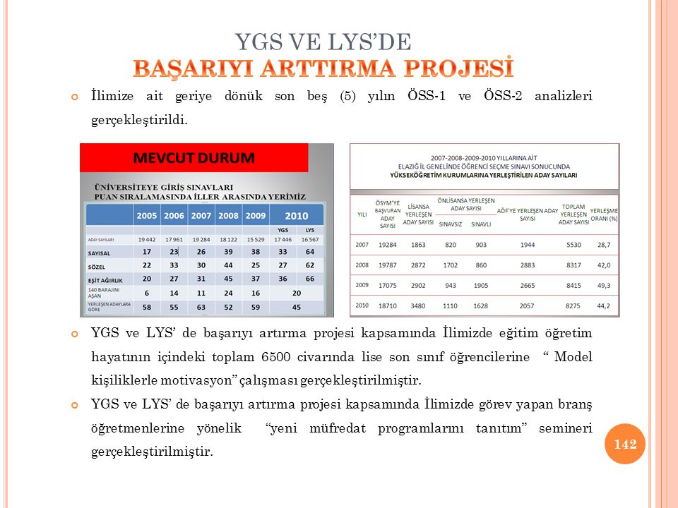 142 İlimize ait geriye dönük son beş (5) yılın ÖSS-1 ve ÖSS-2 analizleri gerçekleştirildi.