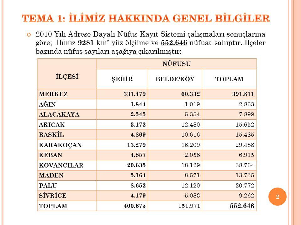 123 DPT-SODES 178.237,00 TL bütçeli İstihdam projesidir.