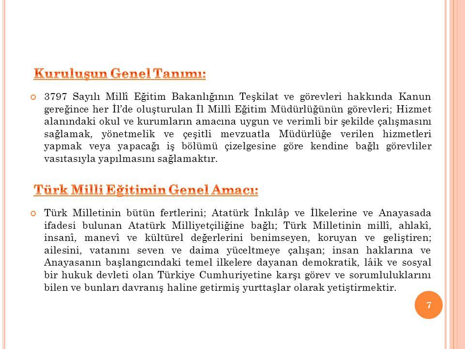 108 Hayırsever Vatandaş Necati ÇETİNKAYA tarafından İlimiz Baskil İlçesi Kadıköy'de 8 derslikli Bedriye Çetinkaya Lisesi yapılmış olup, ayrıca 100 öğrenci kapasiteli pansiyon ile 6 Daireli öğretmen lojmanı yapılmıştır.