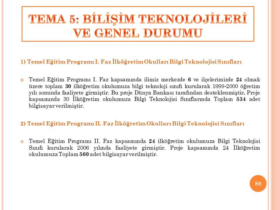 88 1) Temel Eğitim Programı I.