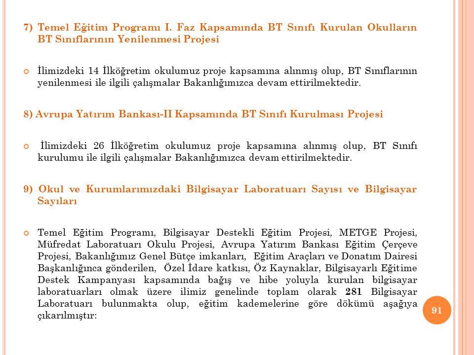 91 7) Temel Eğitim Programı I.