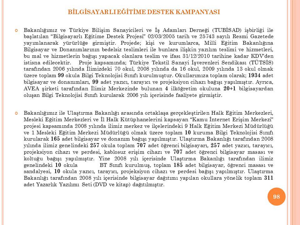 98 BİLGİSAYARLI EĞİTİME DESTEK KAMPANYASI Bakanlığımız ve Türkiye Bilişim Sanayicileri ve İş Adamları Derneği (TUBİSAD) işbirliği ile başlatılan Bilgisayarlı Eğitime Destek Projesi 02/03/2005 tarih ve 25743 sayılı Resmi Gazetede yayımlanarak yürürlüğe girmiştir.