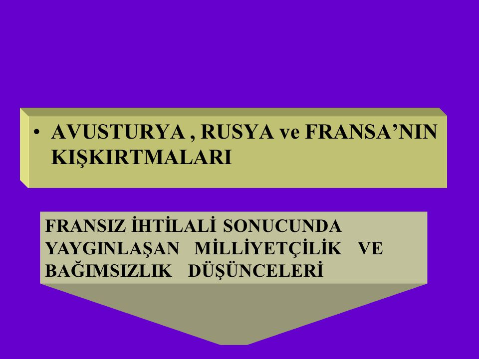 Sırp İsyanının Nedenleri *OSMANLI AVUSTURYA SAVAŞLARINDA SIRP TOPRAKLARININ SAVAŞ ALANI HALİNE GELMESİ. *PANSLAVİZM PROPAGANDASI