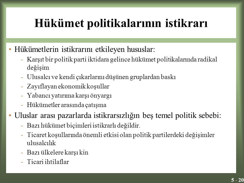 5 - 20 Hükümet politikalarının istikrarı Hükümetlerin istikrarını etkileyen hususlar: -Karşıt bir politik parti iktidara gelince hükümet politikaların