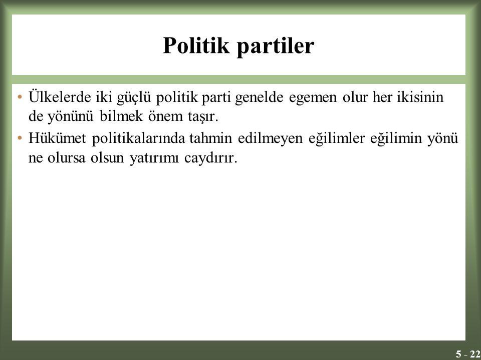 5 - 22 Politik partiler Ülkelerde iki güçlü politik parti genelde egemen olur her ikisinin de yönünü bilmek önem taşır. Hükümet politikalarında tahmin