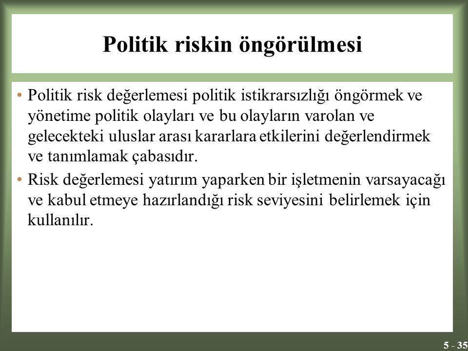 5 - 35 Politik riskin öngörülmesi Politik risk değerlemesi politik istikrarsızlığı öngörmek ve yönetime politik olayları ve bu olayların varolan ve ge
