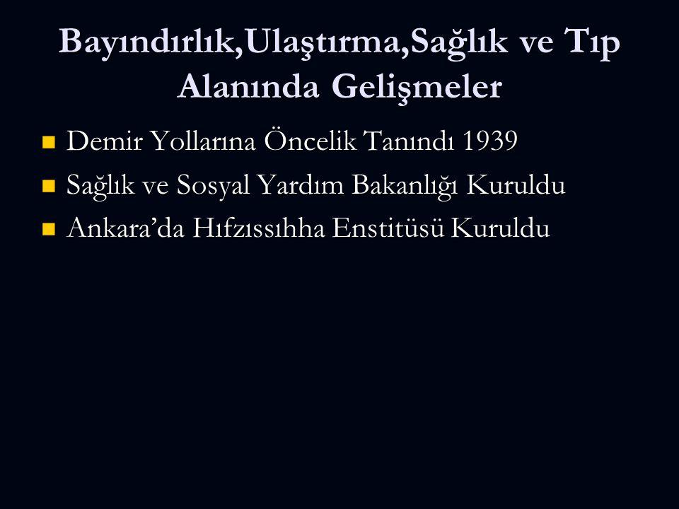 Bayındırlık,Ulaştırma,Sağlık ve Tıp Alanında Gelişmeler Demir Yollarına Öncelik Tanındı 1939 Demir Yollarına Öncelik Tanındı 1939 Sağlık ve Sosyal Yardım Bakanlığı Kuruldu Sağlık ve Sosyal Yardım Bakanlığı Kuruldu Ankara'da Hıfzıssıhha Enstitüsü Kuruldu Ankara'da Hıfzıssıhha Enstitüsü Kuruldu