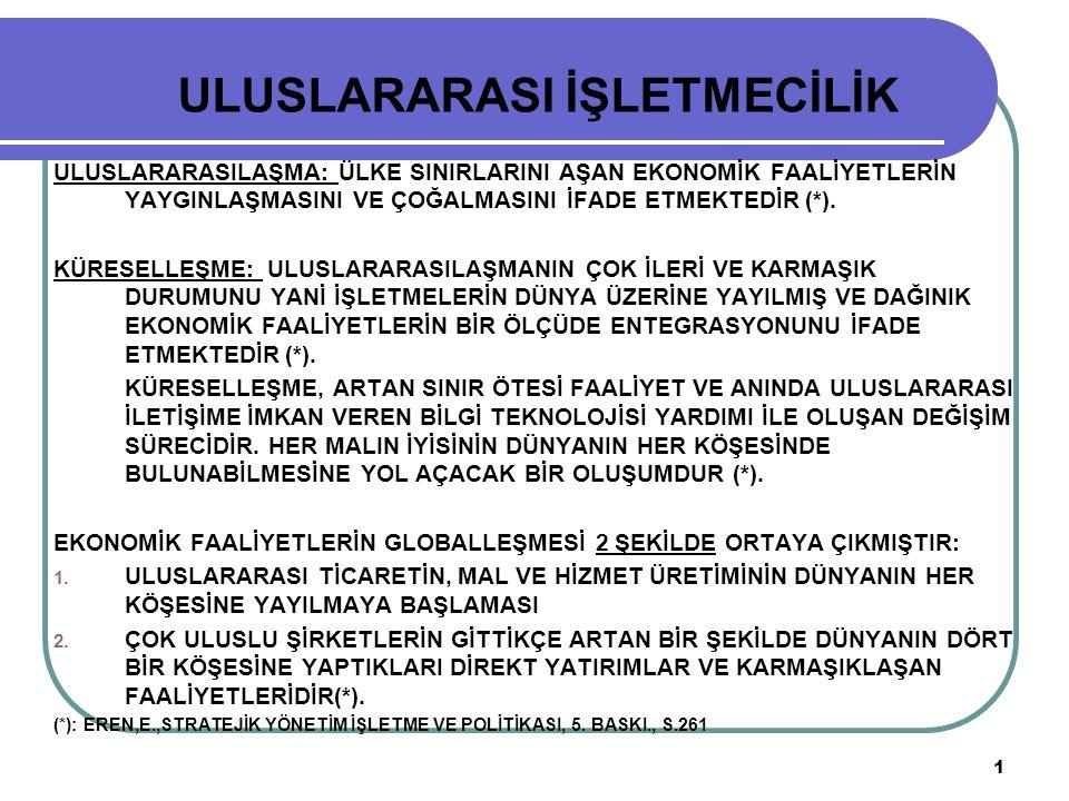 22 ULUSLARARASI İŞLETMECİLİK 2.