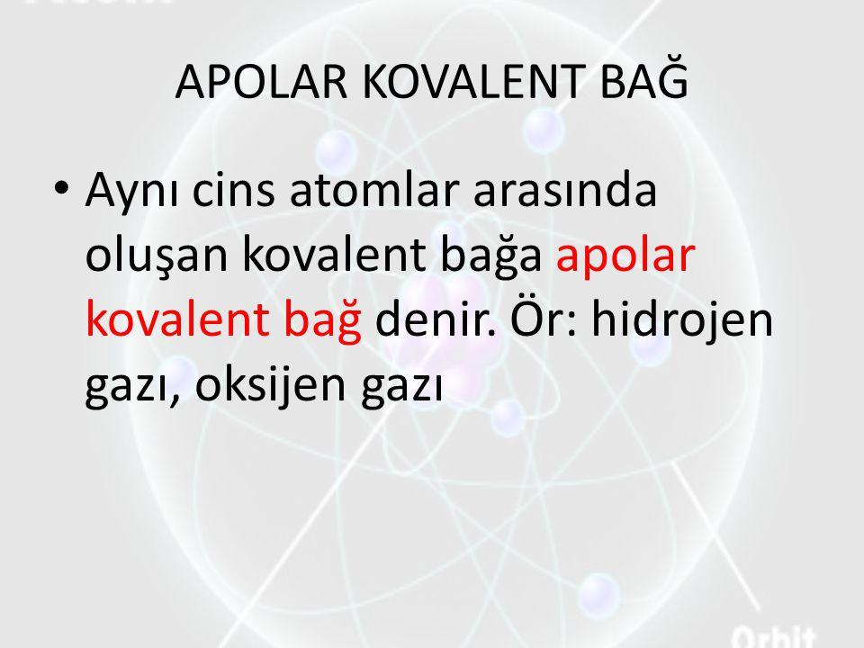 APOLAR KOVALENT BAĞ Aynı cins atomlar arasında oluşan kovalent bağa apolar kovalent bağ denir. Ör: hidrojen gazı, oksijen gazı