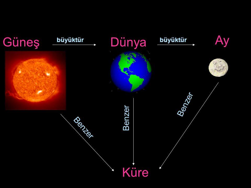 B e n z e r B e n z e r B e n z e r Küre GüneşDünya Ay büyüktürbüyüktür