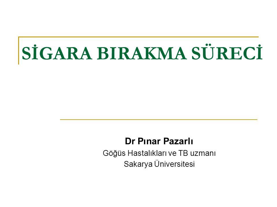 SİGARA BIRAKMA SÜRECİ Dr Pınar Pazarlı Göğüs Hastalıkları ve TB uzmanı Sakarya Üniversitesi