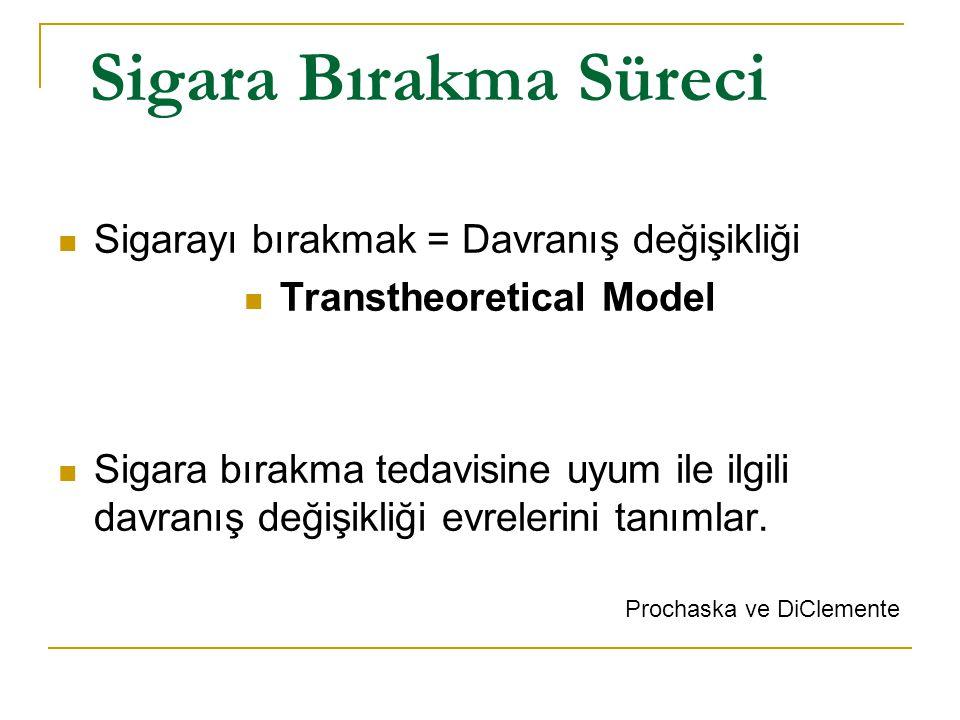 Sigara Bırakma Süreci Sigarayı bırakmak = Davranış değişikliği Transtheoretical Model Sigara bırakma tedavisine uyum ile ilgili davranış değişikliği e