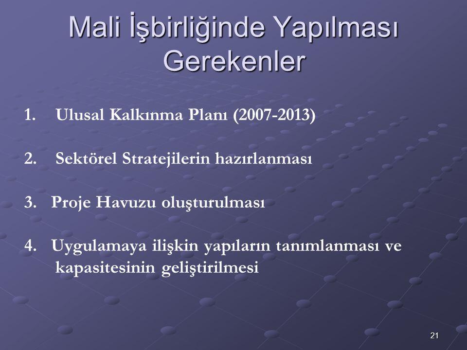 21 Mali İşbirliğinde Yapılması Gerekenler 1. 1.Ulusal Kalkınma Planı (2007-2013) 2.
