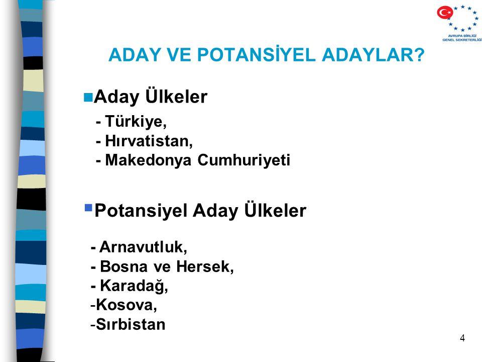 4 ADAY VE POTANSİYEL ADAYLAR? - Türkiye, - Hırvatistan, - Makedonya Cumhuriyeti - Arnavutluk, - Bosna ve Hersek, - Karadağ, -Kosova, -Sırbistan Aday Ü