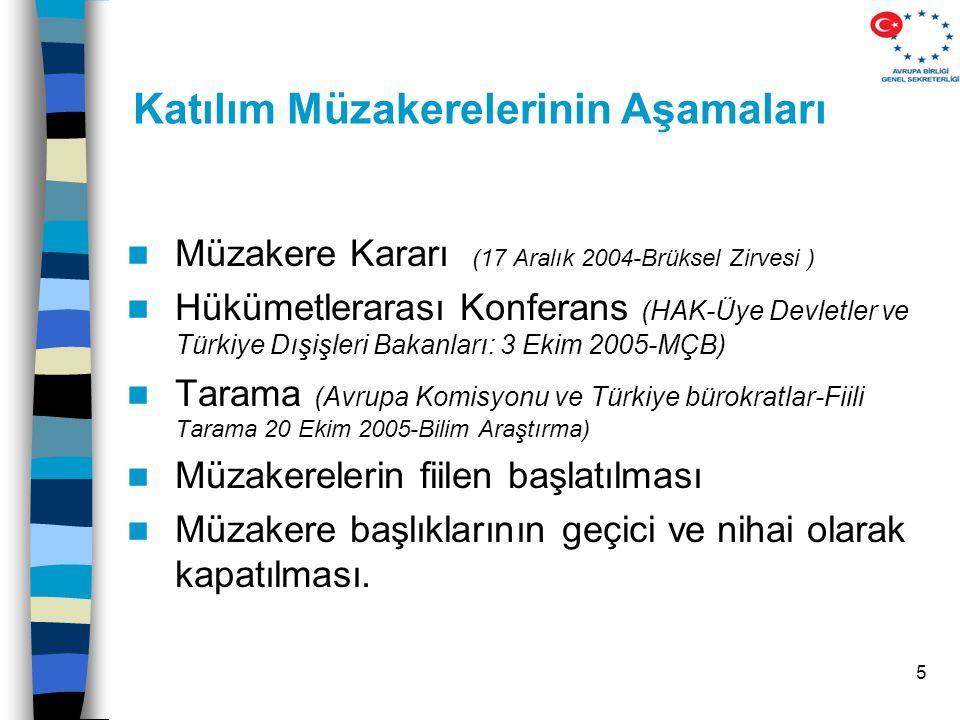 5 Katılım Müzakerelerinin Aşamaları Müzakere Kararı (17 Aralık 2004-Brüksel Zirvesi ) Hükümetlerarası Konferans (HAK-Üye Devletler ve Türkiye Dışişleri Bakanları: 3 Ekim 2005-MÇB) Tarama (Avrupa Komisyonu ve Türkiye bürokratlar-Fiili Tarama 20 Ekim 2005-Bilim Araştırma) Müzakerelerin fiilen başlatılması Müzakere başlıklarının geçici ve nihai olarak kapatılması.