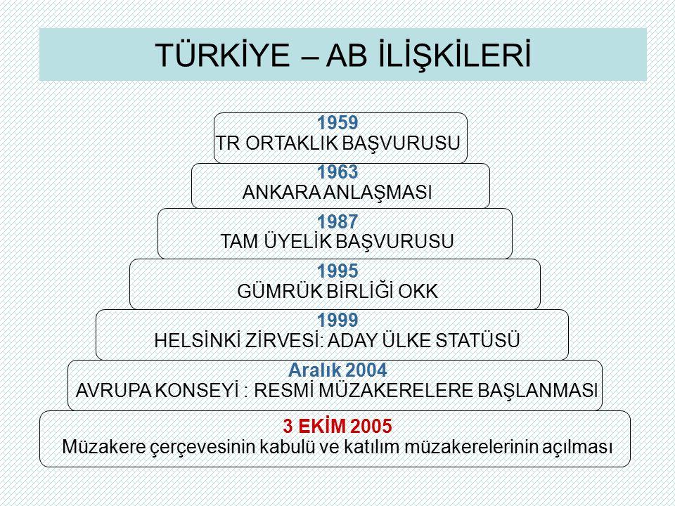 AB İLE MÜZAKERELER 35 FASIL ALTINDA YÜRÜTÜLMEKTEDİR.