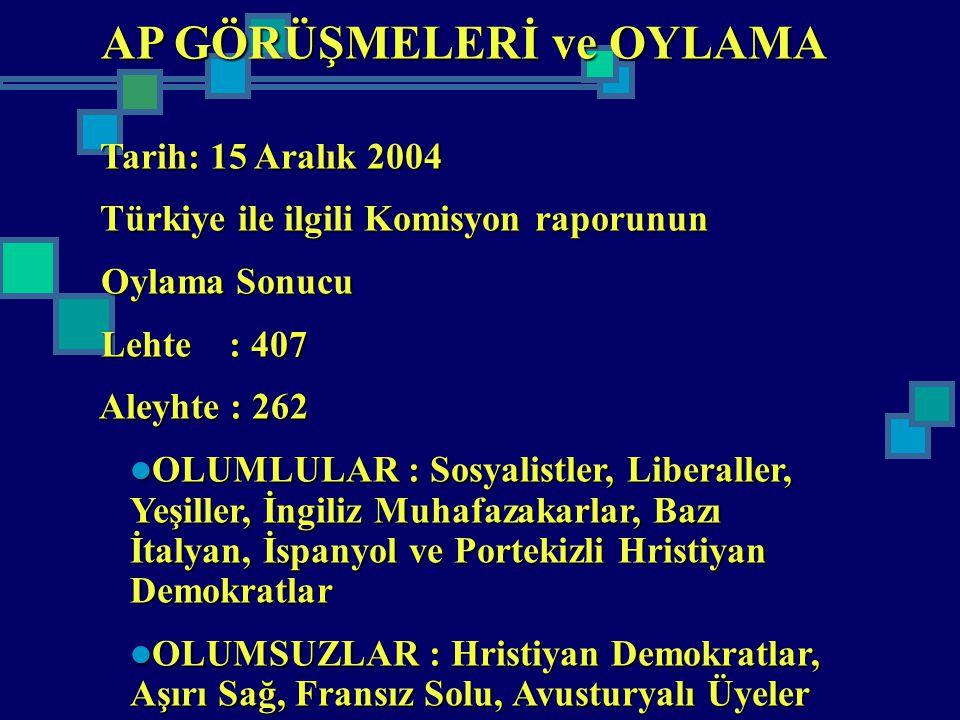 AP GÖRÜŞMELERİ ve OYLAMA Tarih: 15 Aralık 2004 Tarih: 15 Aralık 2004 Türkiye ile ilgili Komisyon raporunun Türkiye ile ilgili Komisyon raporunun Oylam
