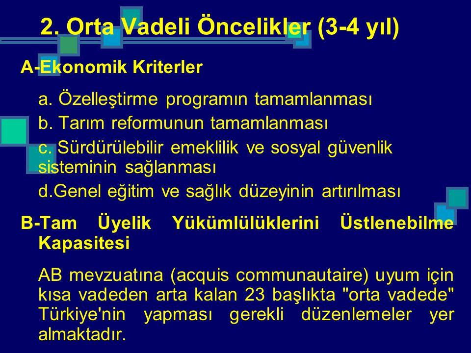 2. Orta Vadeli Öncelikler (3-4 yıl) A-Ekonomik Kriterler a. Özelleştirme programın tamamlanması b. Tarım reformunun tamamlanması c. Sürdürülebilir eme