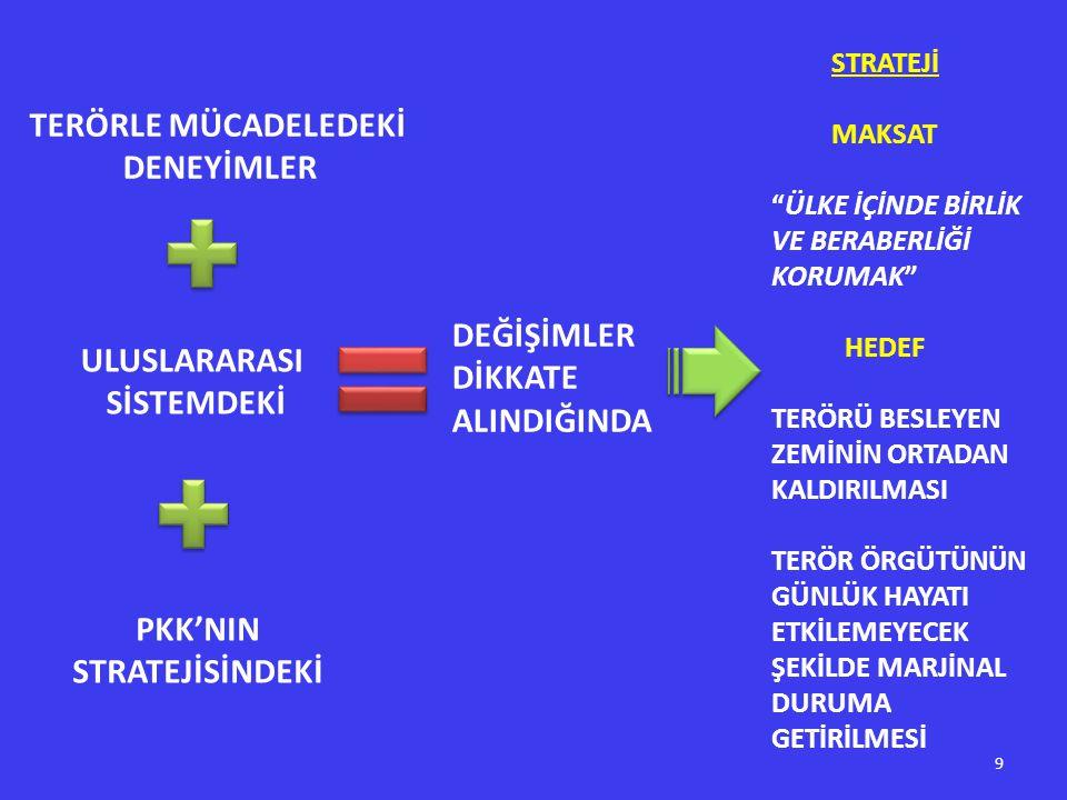 9 TERÖRLE MÜCADELEDEKİ DENEYİMLER ULUSLARARASI SİSTEMDEKİ PKK'NIN STRATEJİSİNDEKİ DEĞİŞİMLER DİKKATE ALINDIĞINDA STRATEJİ MAKSAT ÜLKE İÇİNDE BİRLİK VE BERABERLİĞİ KORUMAK HEDEF TERÖRÜ BESLEYEN ZEMİNİN ORTADAN KALDIRILMASI TERÖR ÖRGÜTÜNÜN GÜNLÜK HAYATI ETKİLEMEYECEK ŞEKİLDE MARJİNAL DURUMA GETİRİLMESİ