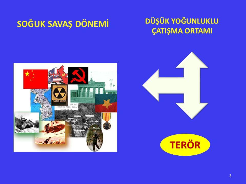 KÜRESEL GÜÇLER 11 EYLÜL İNGİLTERE SALDIRILARI MOSKOVA SALDIRILARI TERÖRLE KÜRESEL MÜCADELE 3