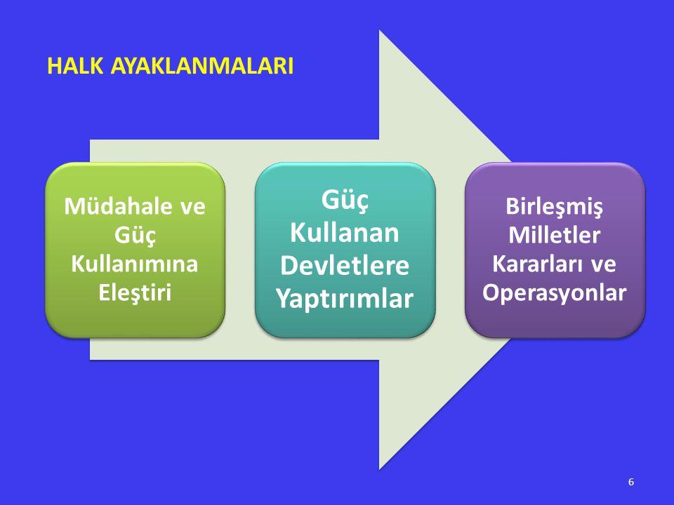 SİYASALLAŞMA HALK HAREKETLERİ KÜRESEL DEĞİŞİM PKK KCK ETNİK MİLLİYETÇİLİK VE SOSYALİZM OTORİTER YÖNETİM HALK HAREKETLERİ 7
