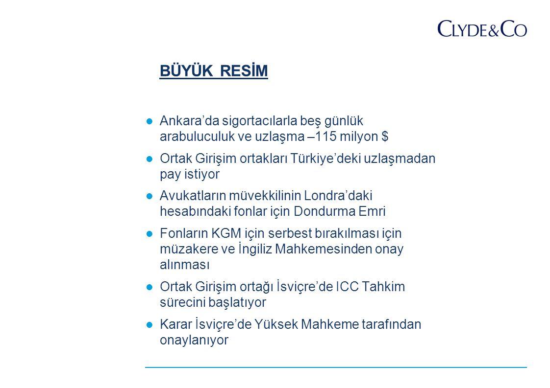 BÜYÜK RESİM Ankara'da sigortacılarla beş günlük arabuluculuk ve uzlaşma –115 milyon $ Ortak Girişim ortakları Türkiye'deki uzlaşmadan pay istiyor Avukatların müvekkilinin Londra'daki hesabındaki fonlar için Dondurma Emri Fonların KGM için serbest bırakılması için müzakere ve İngiliz Mahkemesinden onay alınması Ortak Girişim ortağı İsviçre'de ICC Tahkim sürecini başlatıyor Karar İsviçre'de Yüksek Mahkeme tarafından onaylanıyor