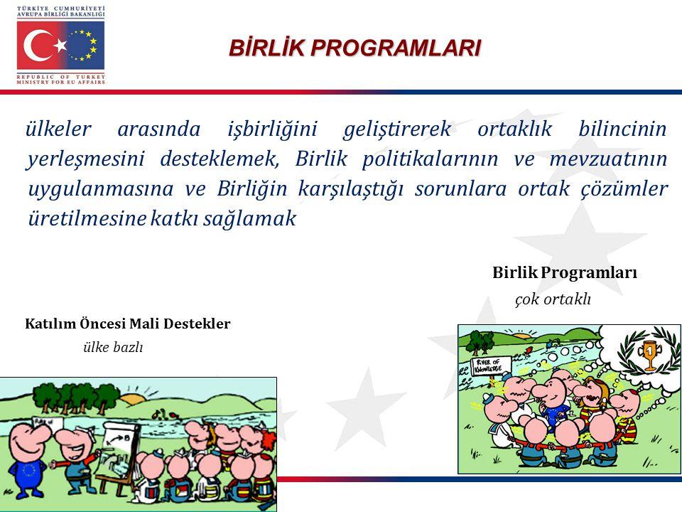 Birlik Programlarının Özellikleri AB 28 farklı mekanizma  Belirli alanlarda AB ülkeleri arasında işbirliğini teşvik etmek,  Bu alanlardaki uygulamaları yakınlaştırmak, bilgiyi paylaşmak  İşbirliğini geliştirmek için farklı ülkelerden ortakların gerekebildiği başlıklar içerir,  Belirli alanlarda konu bazlı programlardır,  Yatırım içermeyen projeler desteklenmektedir (kültürel faaliyetler, personel değişimi, araştırma projeleri, bilgi paylaşım, inovasyon projeleri gibi) MÜKTESEBAT