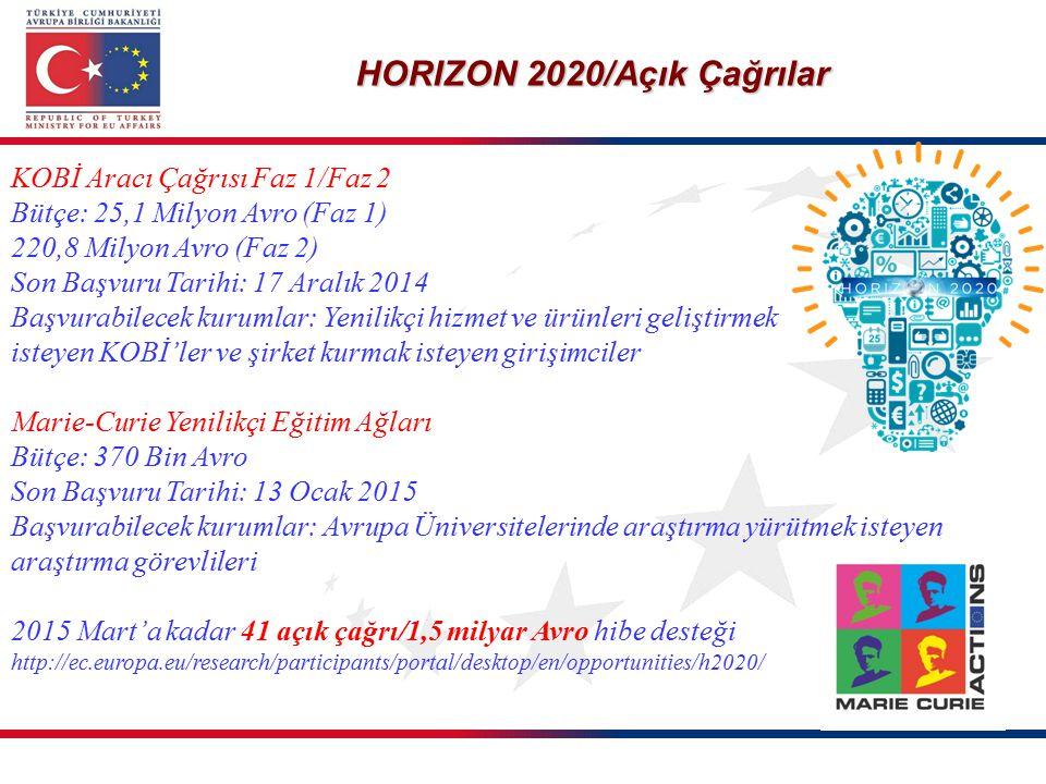 HORIZON 2020/Açık Çağrılar KOBİ Aracı Çağrısı Faz 1/Faz 2 Bütçe: 25,1 Milyon Avro (Faz 1) 220,8 Milyon Avro (Faz 2) Son Başvuru Tarihi: 17 Aralık 2014