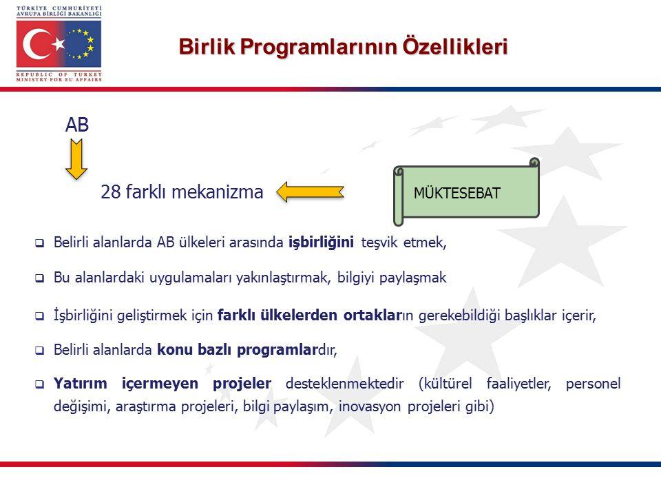 Birlik Programlarının Özellikleri AB 28 farklı mekanizma  Belirli alanlarda AB ülkeleri arasında işbirliğini teşvik etmek,  Bu alanlardaki uygulamal