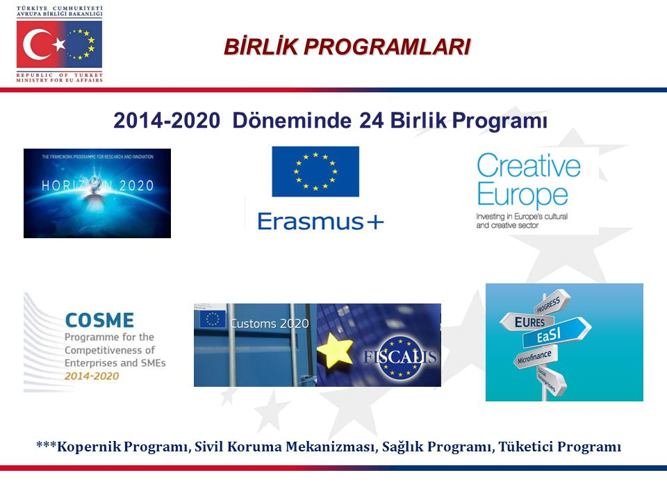 2014-2020 Döneminde 24 Birlik Programı BİRLİK PROGRAMLARI ***Kopernik Programı, Sivil Koruma Mekanizması, Sağlık Programı, Tüketici Programı