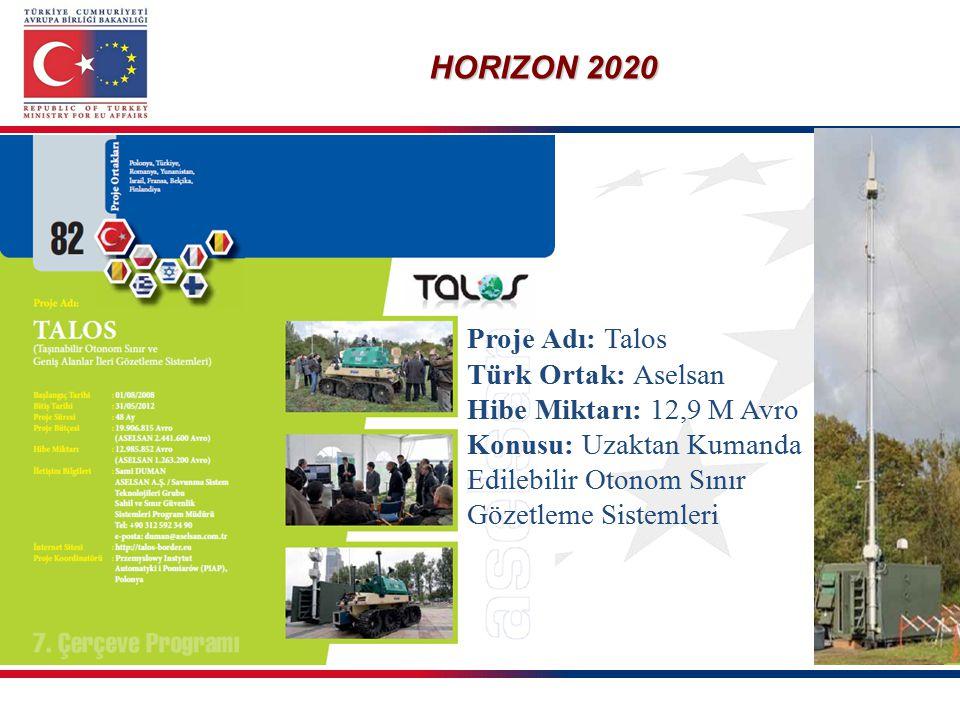 HORIZON 2020 Proje Adı: Talos Türk Ortak: Aselsan Hibe Miktarı: 12,9 M Avro Konusu: Uzaktan Kumanda Edilebilir Otonom Sınır Gözetleme Sistemleri