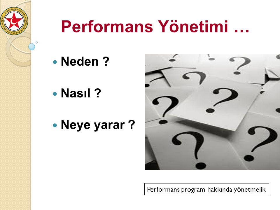 Performans Yönetimi … Neden ? Nasıl ? Neye yarar ? Performans program hakkında yönetmelik