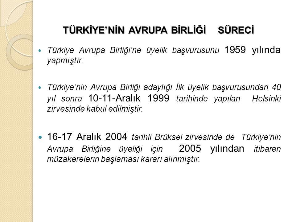  Avrupa Birliği tarafından, Türkiye'nin üyelik başvurusunun kabulü için fasıllar halinde ele alınacak olan toplam 35 müzakere konusu belirlenmiştir.