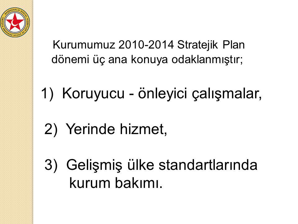 Kurumumuz 2010-2014 Stratejik Plan dönemi üç ana konuya odaklanmıştır; 1) Koruyucu - önleyici çalışmalar, 2) Yerinde hizmet, 3) Gelişmiş ülke standart
