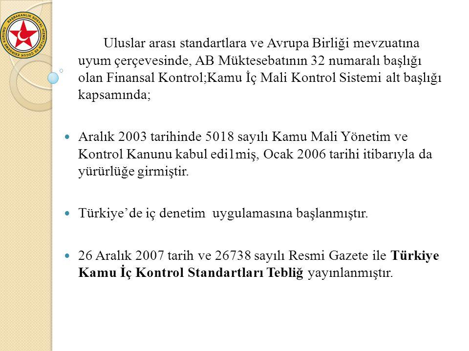 Türkiye, AB Müzakerelerinde 32.