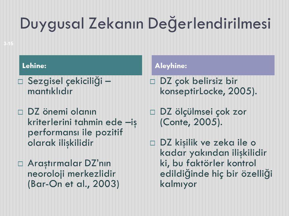 Duygusal Zekanın De ğ erlendirilmesi  Sezgisel çekicili ğ i – mantıklıdır  DZ önemi olanın kriterlerini tahmin ede –iş performansı ile pozitif olara