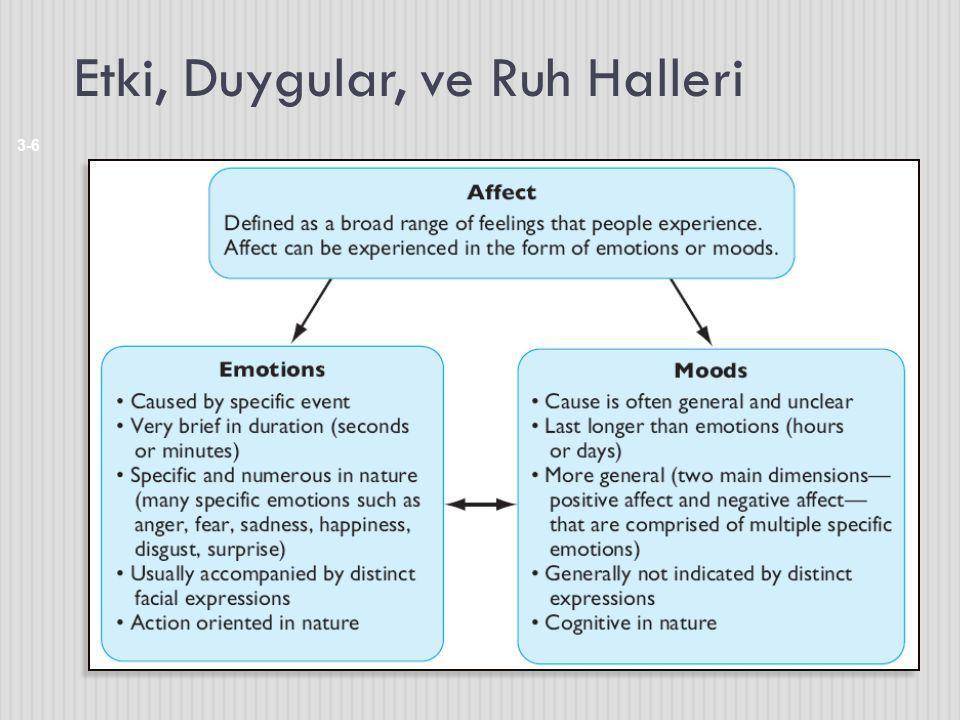 Duygu Yapsı 3-7 Duyguların sınıflandırması: Pozitif ve Negatif Etki
