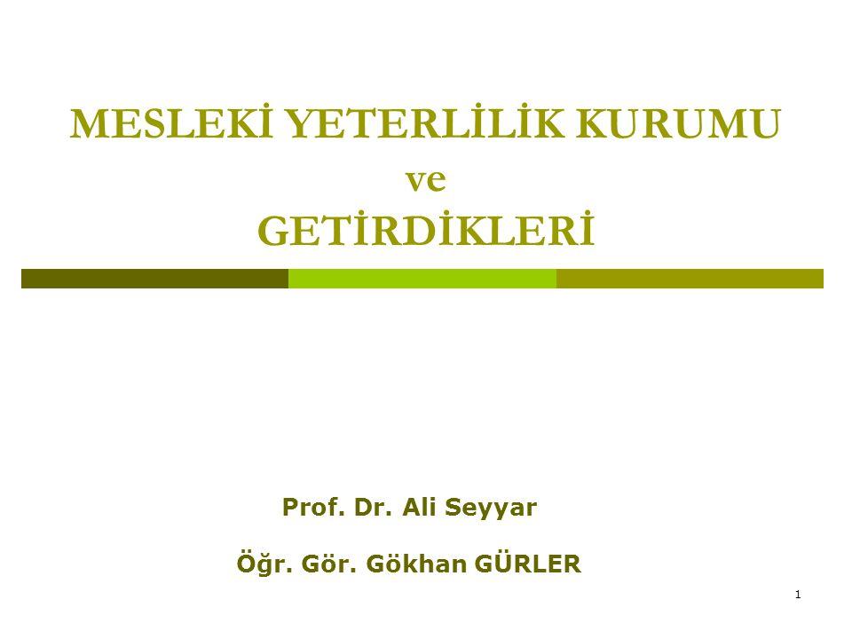 1 MESLEKİ YETERLİLİK KURUMU ve GETİRDİKLERİ Prof. Dr. Ali Seyyar Öğr. Gör. Gökhan GÜRLER