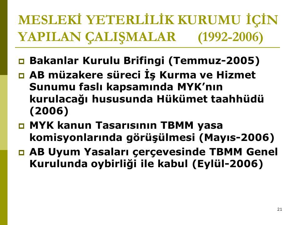 21 MESLEKİ YETERLİLİK KURUMU İÇİN YAPILAN ÇALIŞMALAR (1992-2006)  Bakanlar Kurulu Brifingi (Temmuz-2005)  AB müzakere süreci İş Kurma ve Hizmet Sunu
