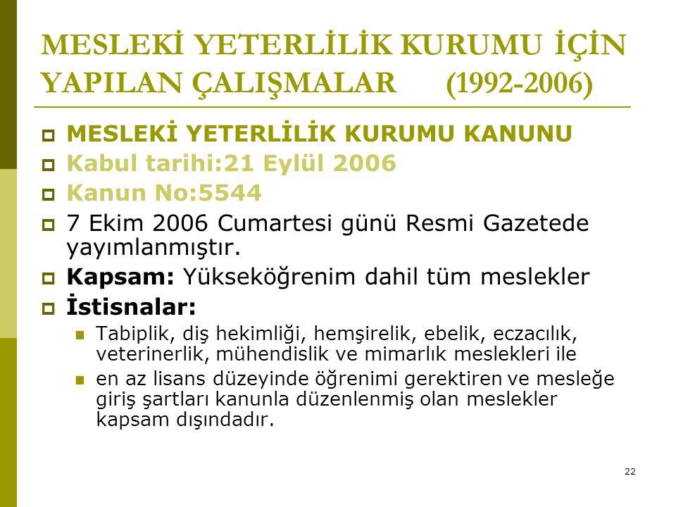 22 MESLEKİ YETERLİLİK KURUMU İÇİN YAPILAN ÇALIŞMALAR (1992-2006)  MESLEKİ YETERLİLİK KURUMU KANUNU  Kabul tarihi:21 Eylül 2006  Kanun No:5544  7 E